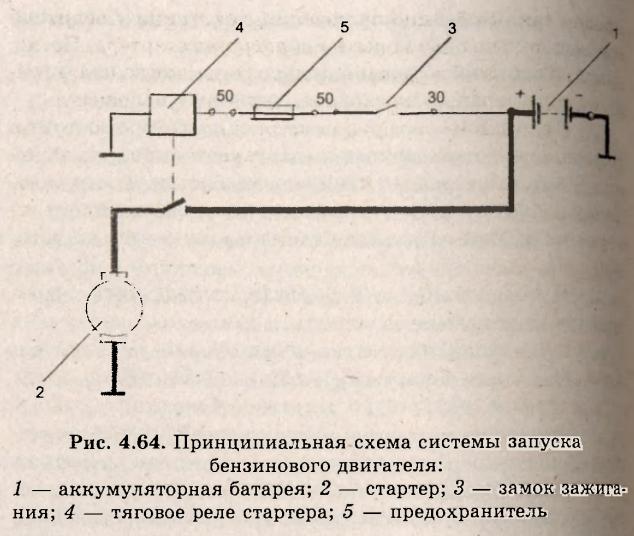 Электрические схемы для уаз 3741